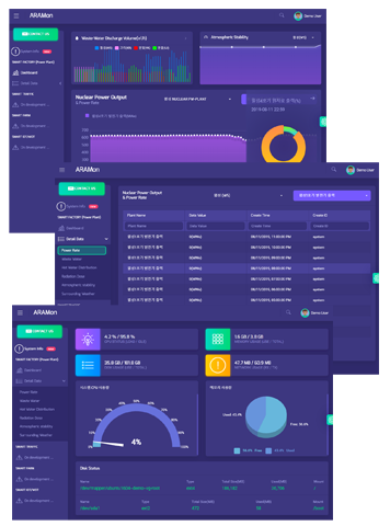 Administrator dashboard screenshot based on Angular and Loopback for IoT, smart factory and smart farming