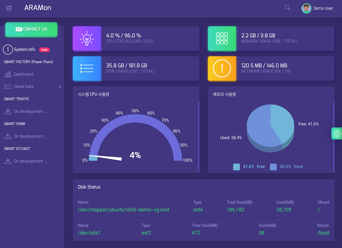 Realtime cloud server admin dashboard using Angular(ngx-admin) and loopback backend service